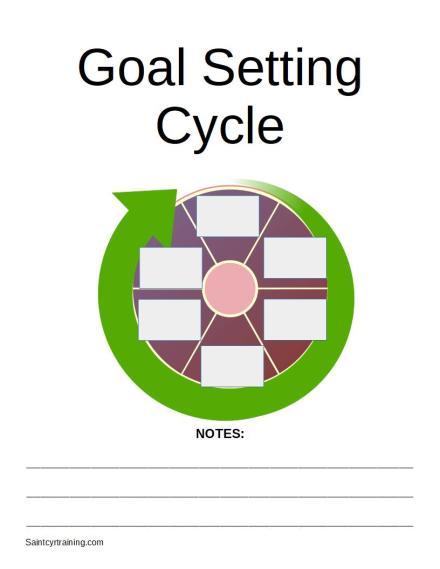 goal setting cycle.jpg