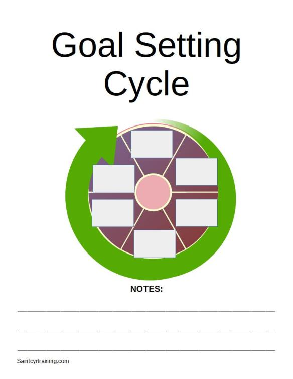 goal setting cycle.jpg